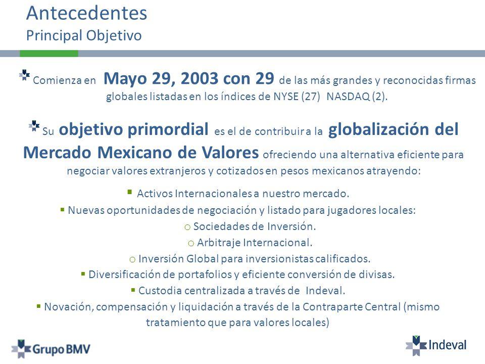 Expansin y cooperacin internacional elegibilidad de valores 3 antecedentes thecheapjerseys Choice Image