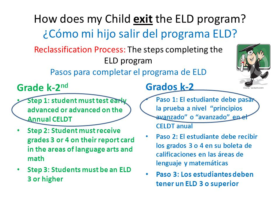 How does my Child exit the ELD program. ¿Cómo mi hijo salir del programa ELD.