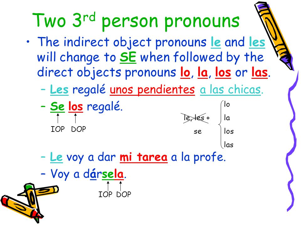 Two 3 rd person pronouns The indirect object pronouns le and les will change to SE when followed by the direct objects pronouns lo, la, los or las.