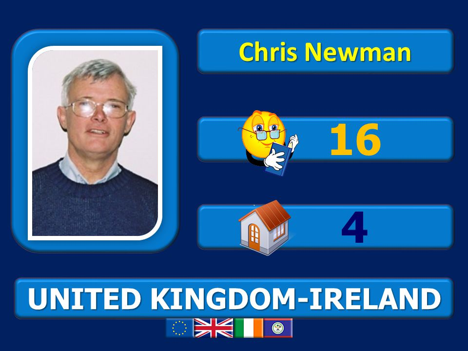 UNITED KINGDOM-IRELAND Chris Newman 16 4