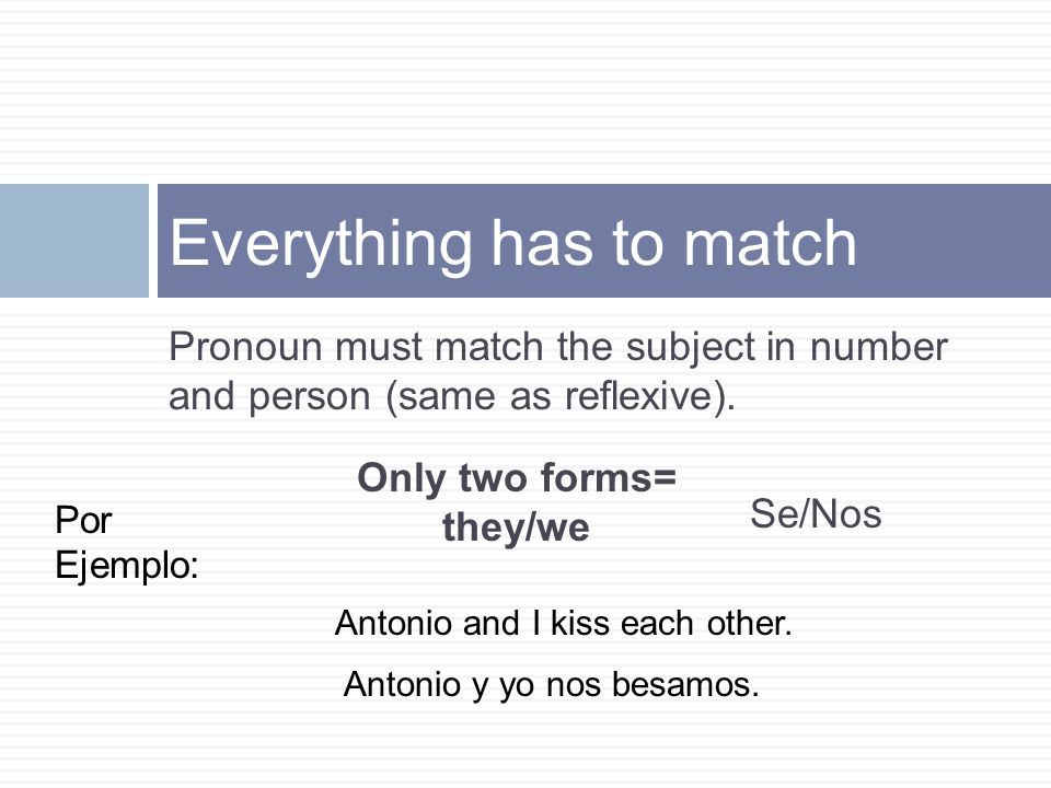 Pronoun must match the subject in number and person (same as reflexive).