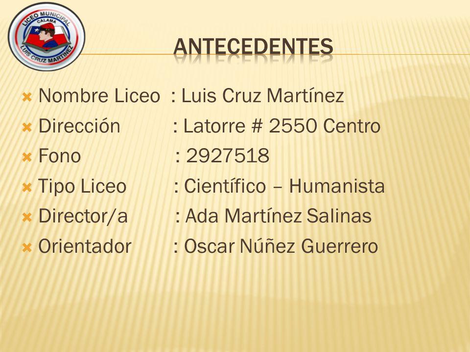 Nombre Liceo : Luis Cruz Martínez  Dirección : Latorre # 2550 ...