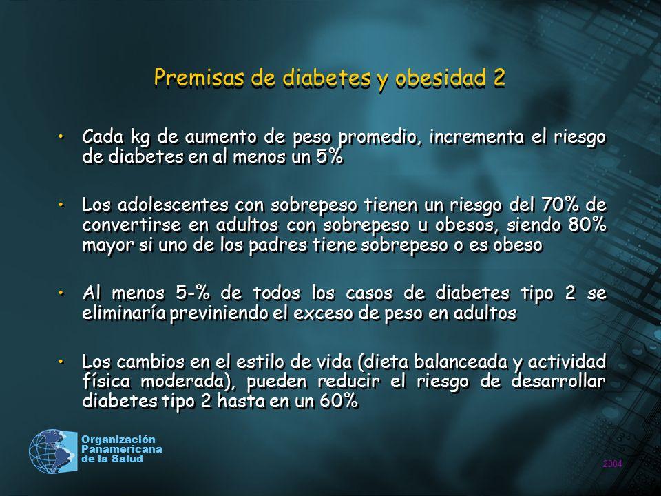 salud organización estadounidense obesidad y diabetes