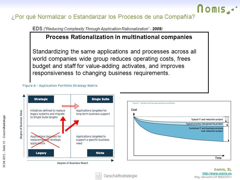 Seite 1 · Geschäftsstrategie Geschäftsstrategie n omis, SL Reg ...