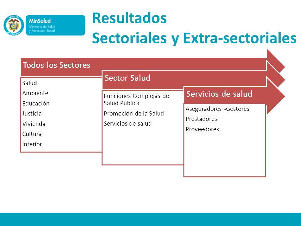 SISTEMA DE INFORMACIÓN SALUD Grupo de Gestión del Conocimiento y ...