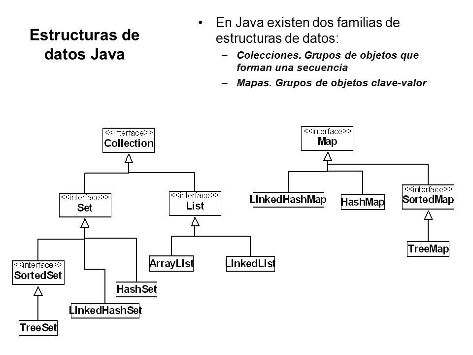 Tema Ii Estructuras De Datos En Java Temas Selectos De