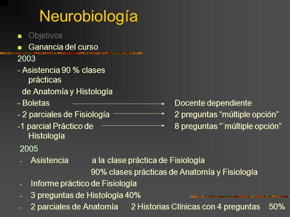 Descripción de las evaluaciones en los cursos de la carrera Doctor ...