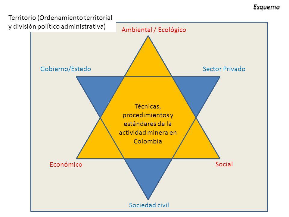 Grupo Base Democrática de Información Análisis de