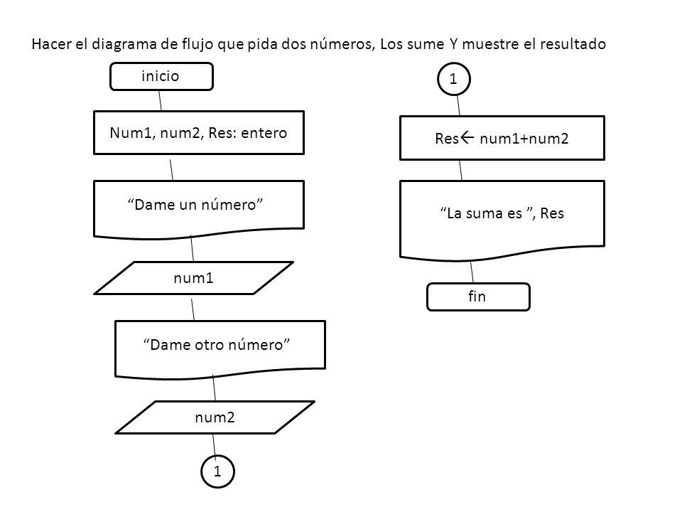 suma de dos n meros pseudoc digo diagrama de flujo y programa java rh slideplayer es diagrama dolor cervical diagrama do ar condicionado carrier inverter