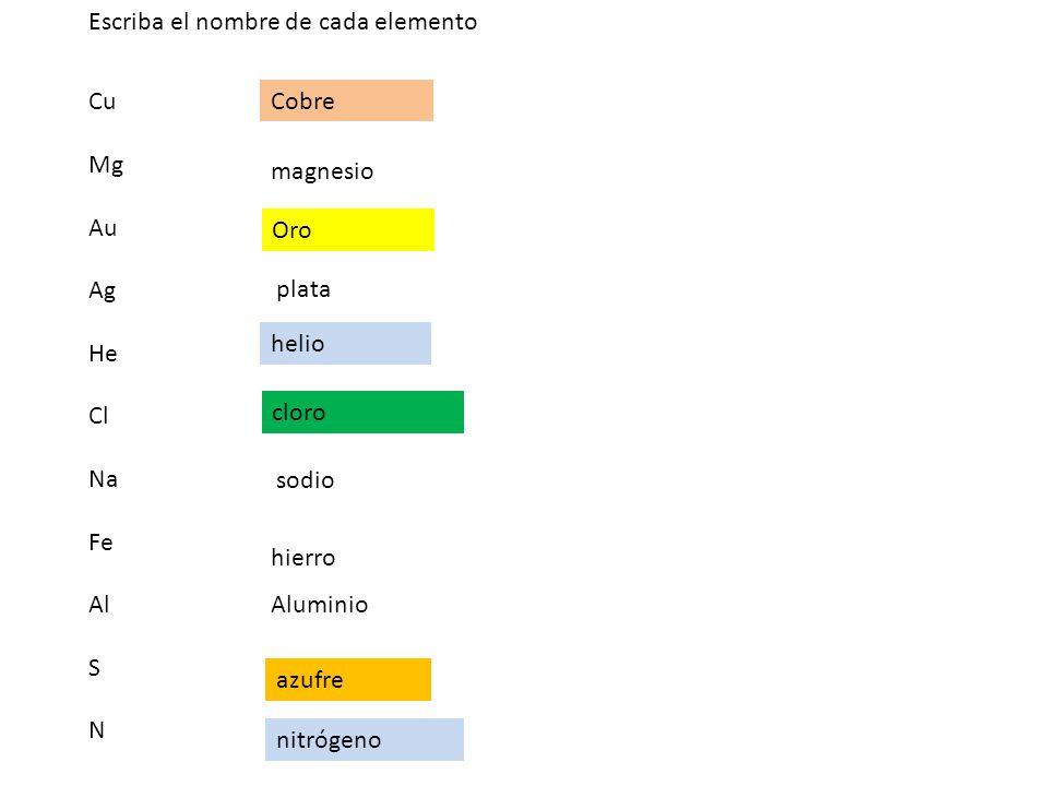 Qumica grado 11 repaso tabla peridica si un da tienes que elegir 3 escriba el nombre de cada elemento cu mg au ag he cl na fe al s n cobre magnesio oro plata helio cloro sodio hierro aluminio azufre nitrgeno urtaz Image collections