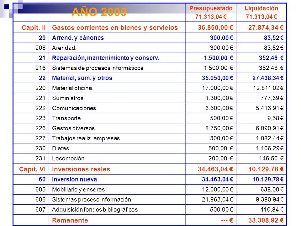 evolución presupuesto ingresos y gastos departamento economía