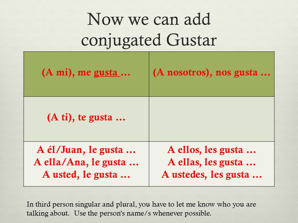 Now we can add conjugated Gustar (A mi), me gusta …(A nosotros), nos gusta … (A ti), te gusta … A él/Juan, le gusta … A ella/Ana, le gusta … A usted, le gusta … A ellos, les gusta … A ellas, les gusta … A ustedes, les gusta … In third person singular and plural, you have to let me know who you are talking about.