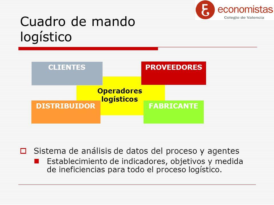 Logística y TIC Comisión de Marketing COEV Enrique Selma Beltrán ...