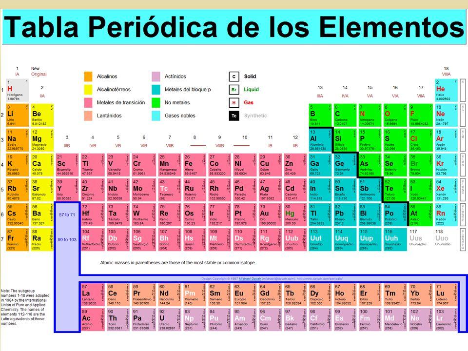 Los elementos la tabla peridica ppt video online descargar carbono nmero atmico z electrones en cada capa nombre masa atmica istopo nmero msico a porcentaje carbono 12 12 9893 carbono 13 13 107 urtaz Choice Image