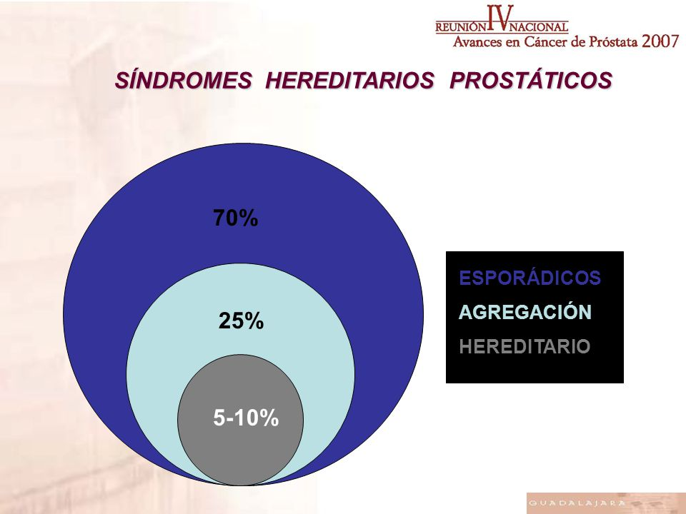 la próstata y hereditarias