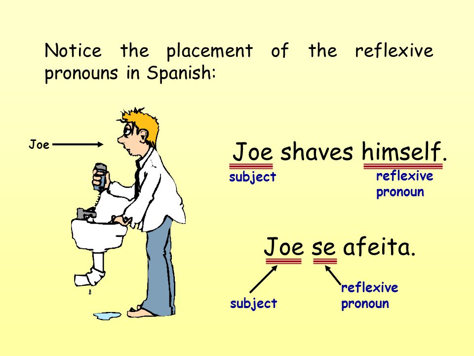 Notice the placement of the reflexive pronouns in Spanish: Joe shaves himself.