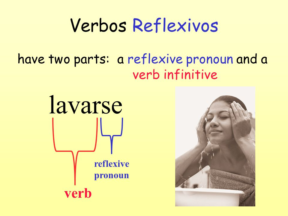 Verbos Reflexivos have two parts: a reflexive pronoun and a verb infinitive lavarse verb reflexive pronoun