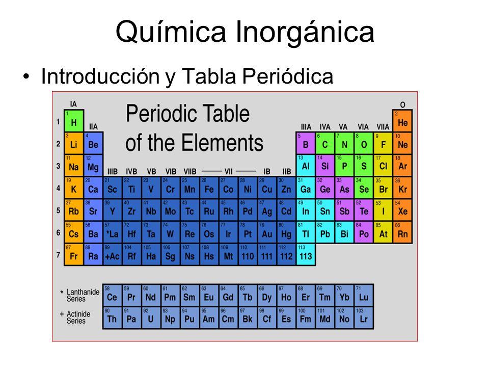 Primera serie de presentaciones introduccin programa del curso 3 qumica inorgnica introduccin y tabla peridica urtaz Choice Image