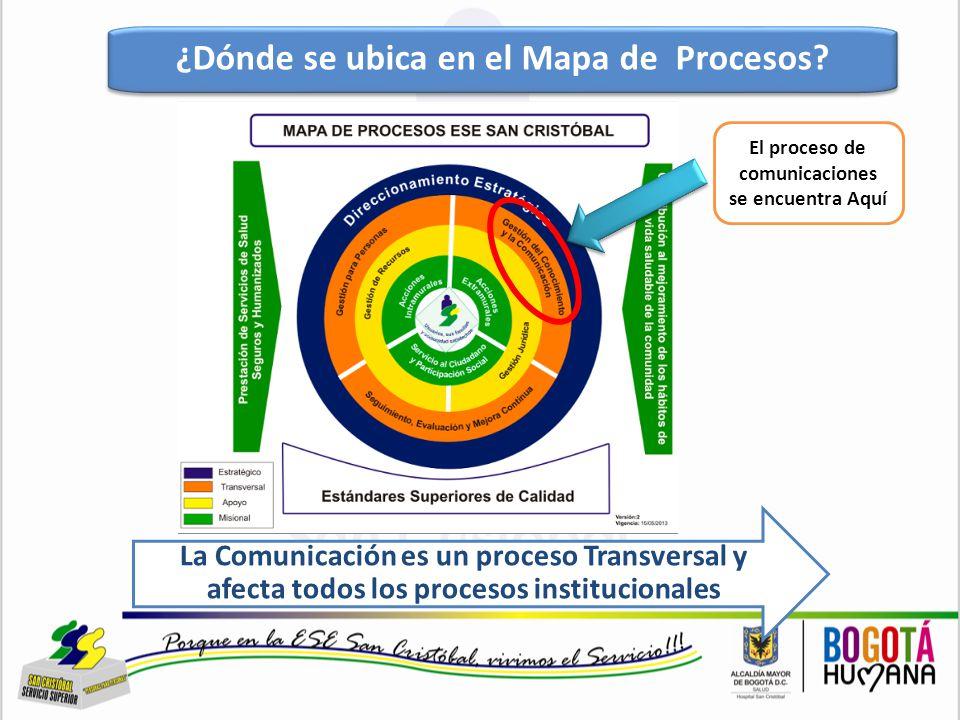 Marco Normativo de Comunicaciones Establece el Manual de ...