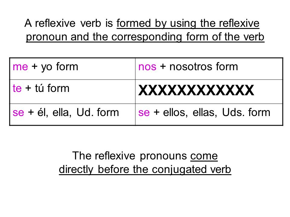 A reflexive verb is formed by using the reflexive pronoun and the corresponding form of the verb me + yo formnos + nosotros form te + tú form XXXXXXXXXXXX se + él, ella, Ud.