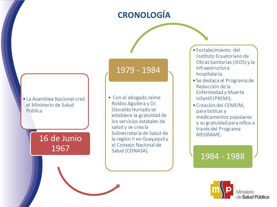 SALUD PUBLICA HISTORIA PDF