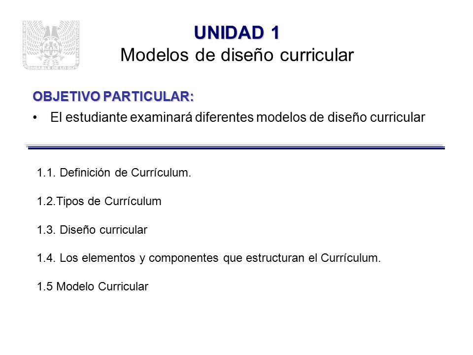 Universidad del Valle de México U V M DISEÑOCURRICULAR. - ppt descargar