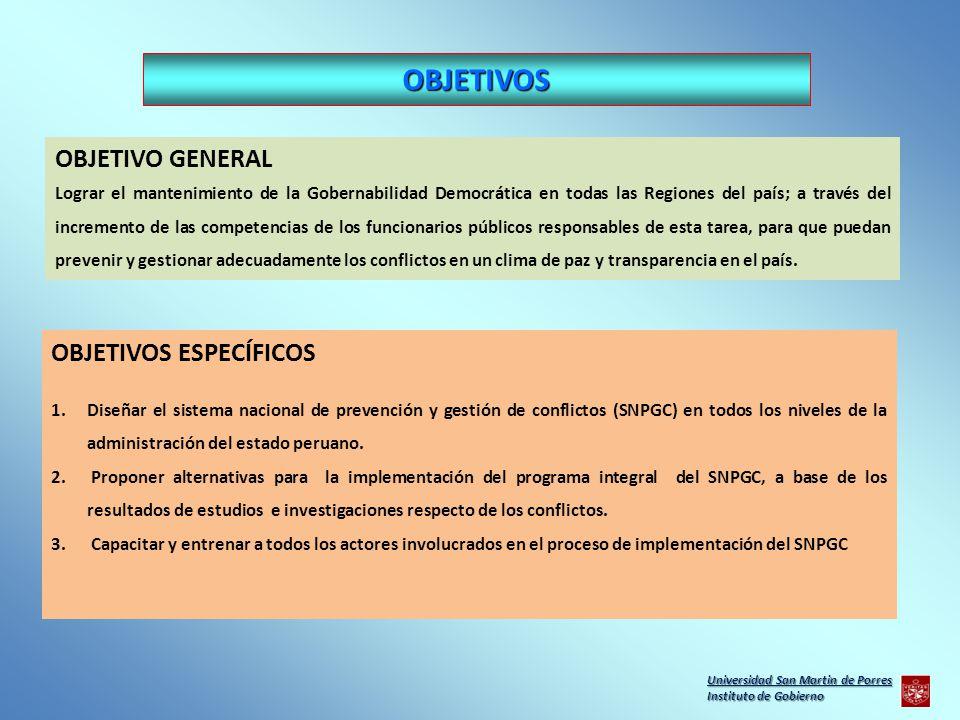Noviembre SISTEMA DE ALERTA TEMPRANA para la gobernabilidad