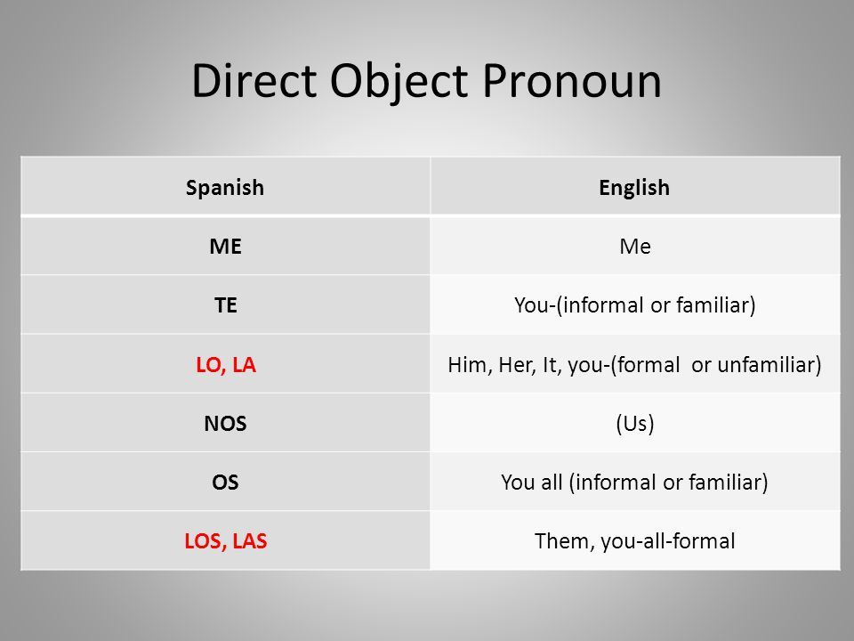 Direct Object Pronoun SpanishEnglish MEMe TEYou-(informal or familiar) LO, LAHim, Her, It, you-(formal or unfamiliar) NOS(Us) OSYou all (informal or familiar) LOS, LASThem, you-all-formal