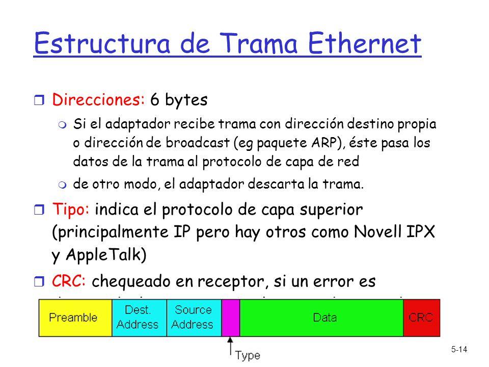 5: Capa Enlace de Datos5-1 Capítulo 5: Capa Enlace de Datos - II ...