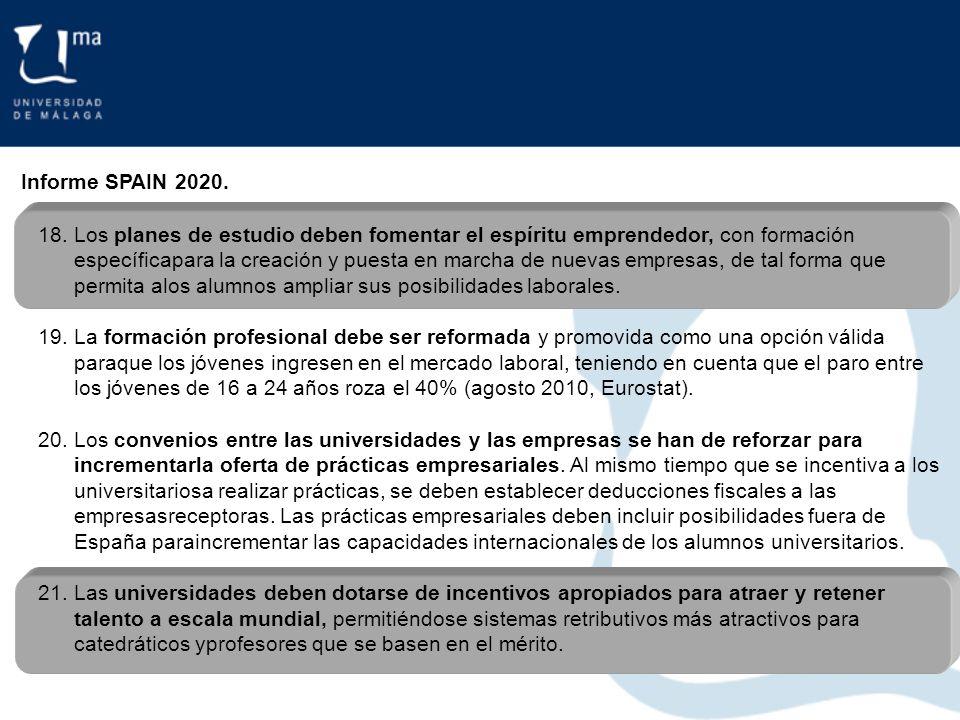 Calendario Escolar 2020 18 Aragon.Apoyar Las Ideas De Las Universidades A Traves De La Incubacion De