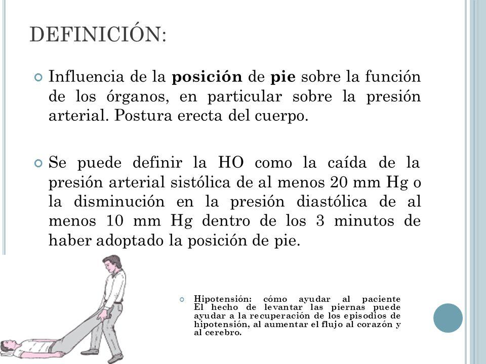Presión arterial con posición corporal
