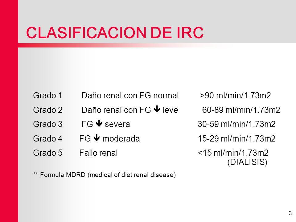 Grado 2 renal insuficiencia