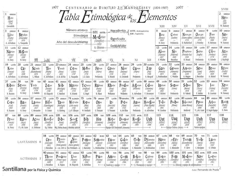 Tabla peridica de los elementos qumicos ppt video online descargar tabla peridica de los elementos qumicos urtaz Images