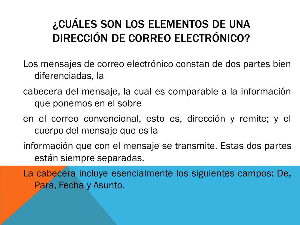 1 Que Es Correo Electronico Correo Electronico En Ingles Es