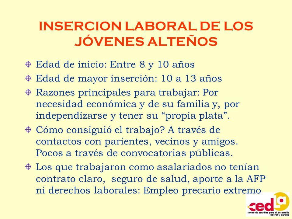 Situacion Del Empleo Juvenil En El Alto Como Pasa En El Pais Los As