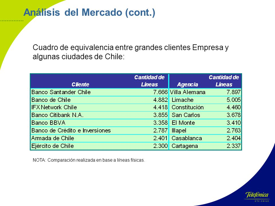Atencion Comercial Diciembre Temario I Mercado De Telecomunicaciones