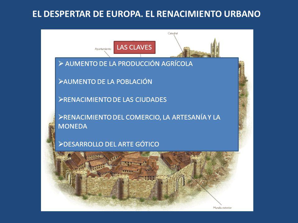 Resultado de imagen de el Renacer urbano del siglo xii