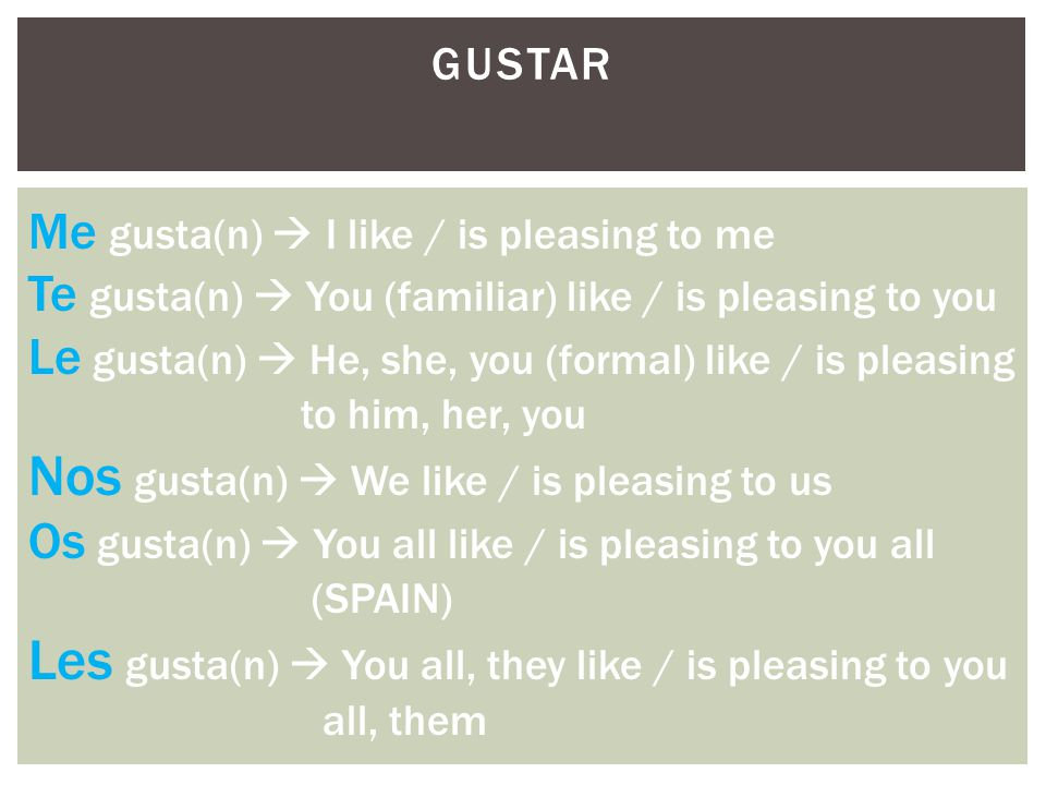 GUSTAR Me gusta(n)  I like / is pleasing to me Te gusta(n)  You (familiar) like / is pleasing to you Le gusta(n)  He, she, you (formal) like / is pleasing to him, her, you Nos gusta(n)  We like / is pleasing to us Os gusta(n)  You all like / is pleasing to you all (SPAIN) Les gusta(n)  You all, they like / is pleasing to you all, them