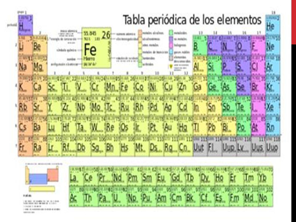 Tabla peridica de los elementos ppt video online descargar 2 l 8 electrones 3 m 18 electrones 4 n 32 electrones 5 o 32 electrones 6 p 18 electrones 7 q 8 electrones 8 r 2 electrones urtaz Images