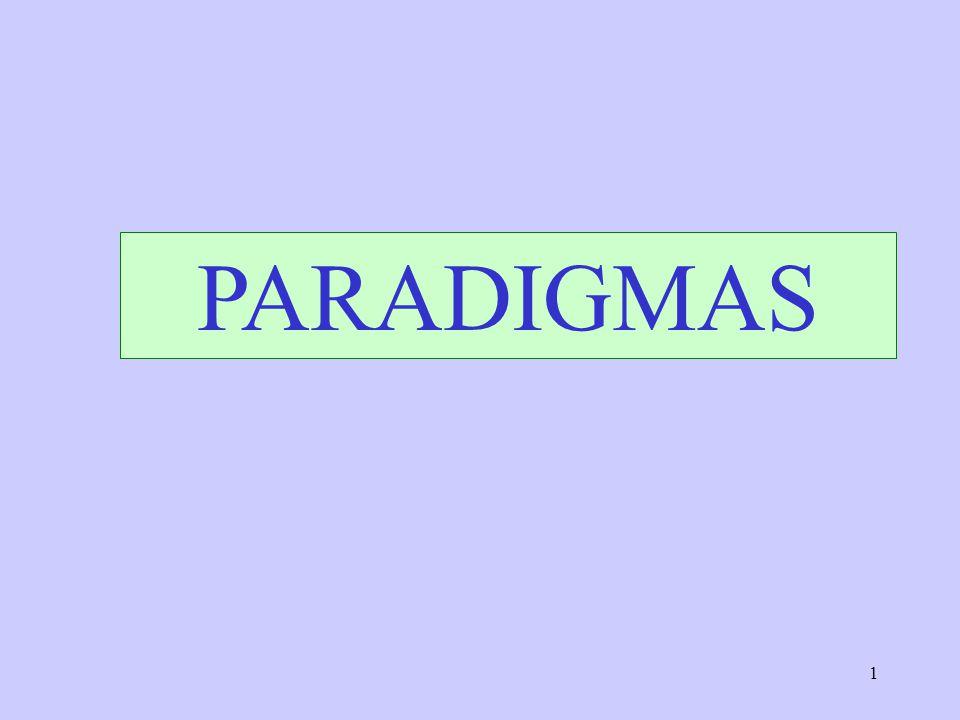 1 PARADIGMAS. 2 3 PARADIGMAS Marcos, modelos, cuadros, esquemas ...