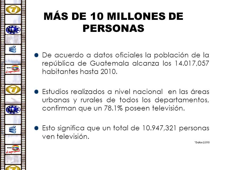 MÁS DE 10 MILLONES DE PERSONAS De acuerdo a datos oficiales la población de  la república f8e81c46387