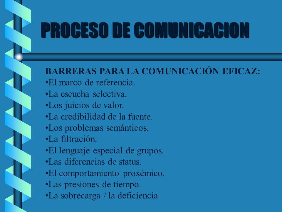 PROCESO DE COMUNICACION APORTES: Teoría de la información (Shannon ...
