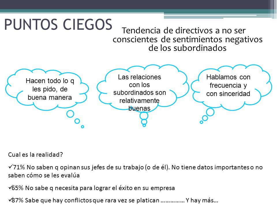 BARRERAS INTERPERSONALES PARA LA ADOPCIÓN DE DECISIONES Integrantes ...