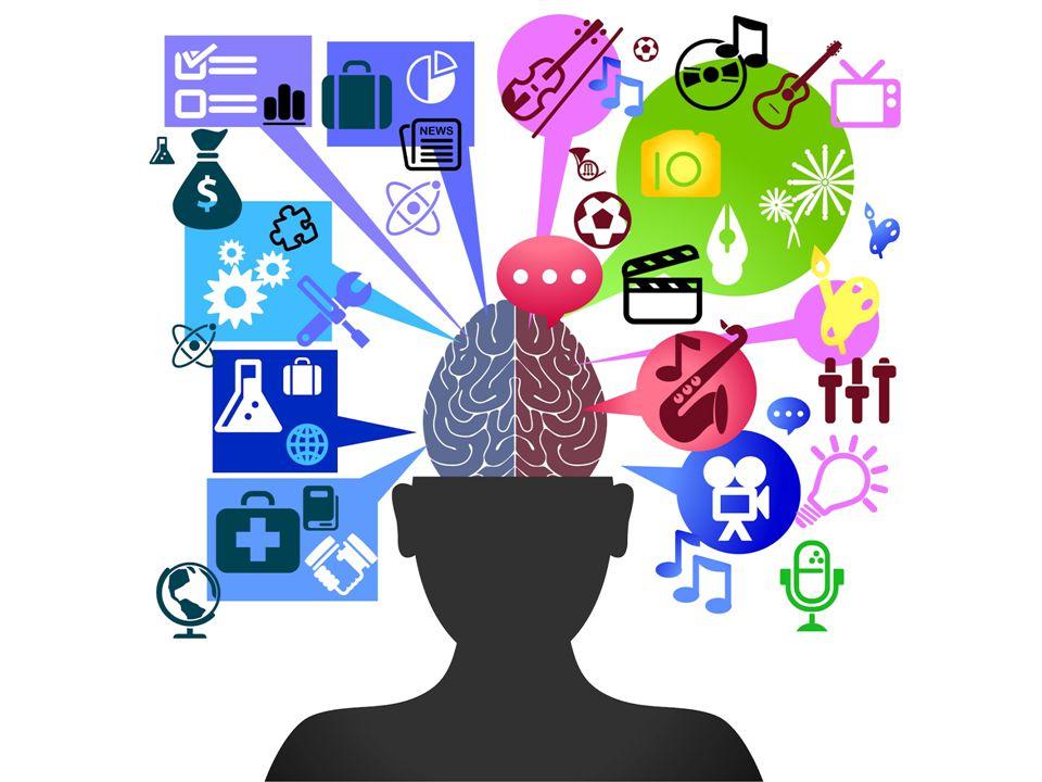Resultado de imagen para habilidades del pensamiento