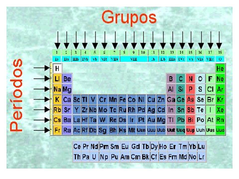 Bloque 4 explicars las propiedades y caractersticas de los grupos 12 urtaz Choice Image
