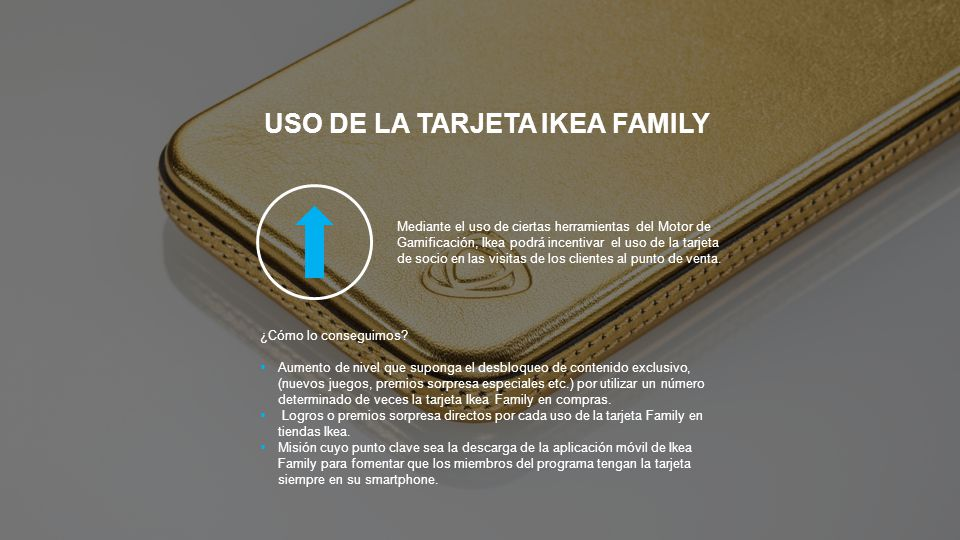 Motor De Gamificación Para Ikea Family De 1product 2included