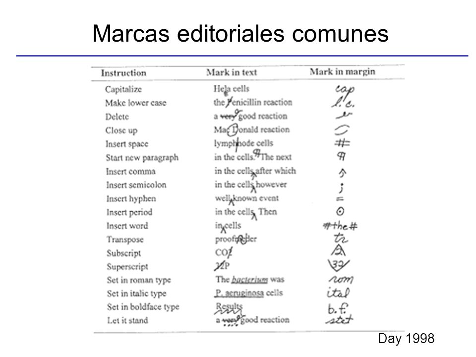 Marcas editoriales comunes Day 1998
