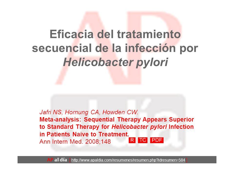 Tratamiento farmacologico de la infeccion por helicobacter pylori