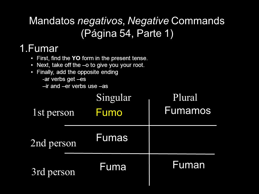 Mandatos negativos, Negative Commands (Página 54, Parte 1) 1.Fumar First, find the YO form in the present tense.