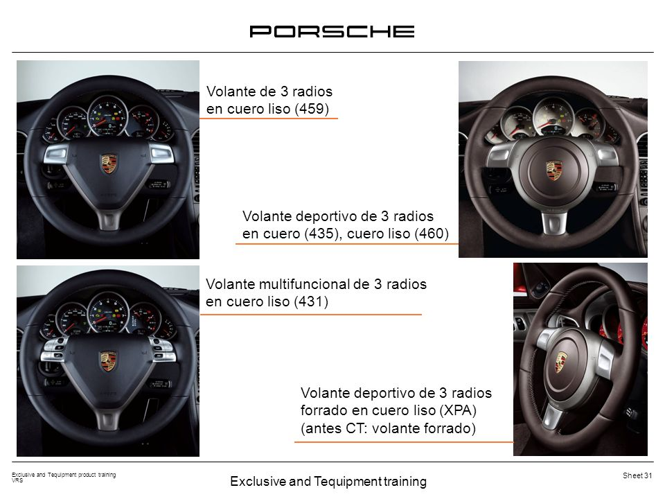 Exclusive and Tequipment training Exclusive and Tequipment product training VRS Sheet 31 Volante de 3 radios en cuero liso (459) Volante multifuncional de 3 radios en cuero liso (431) Volante deportivo de 3 radios en cuero (435), cuero liso (460) Volante deportivo de 3 radios forrado en cuero liso (XPA) (antes CT: volante forrado)